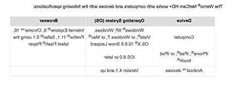 Belkin enabled Camera works with WeMo, All Lens, Infrared Filter