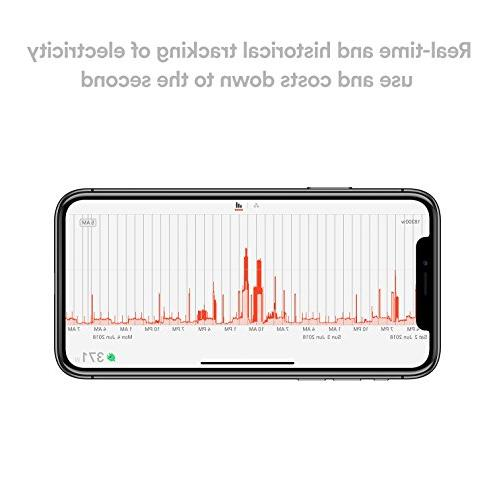 Sense Energy Monitor: Electricity Usage To Track Energy Time.