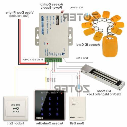 600lbs Magnetic RFID Access Control