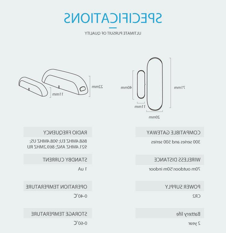 Neo Plus Sensor Home