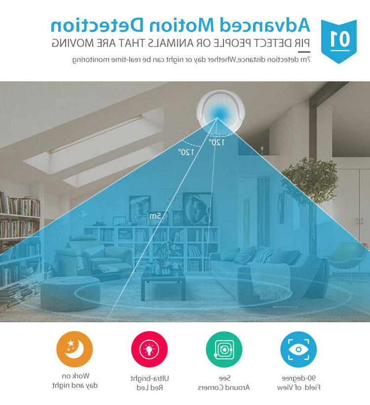 Neo Z-Wave Plus Motion Sensor Sized Home Automation Security