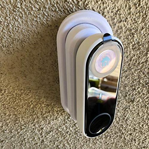 nest hello wedge extender kit
